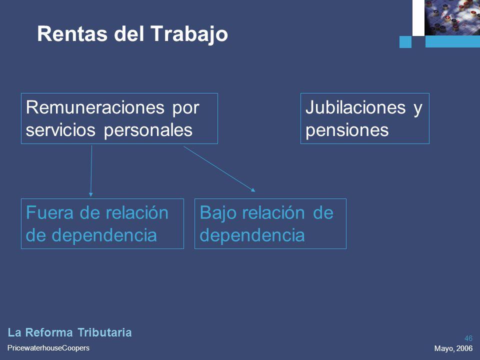 Rentas del Trabajo Remuneraciones por servicios personales