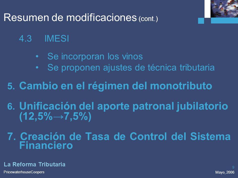 Resumen de modificaciones (cont.)