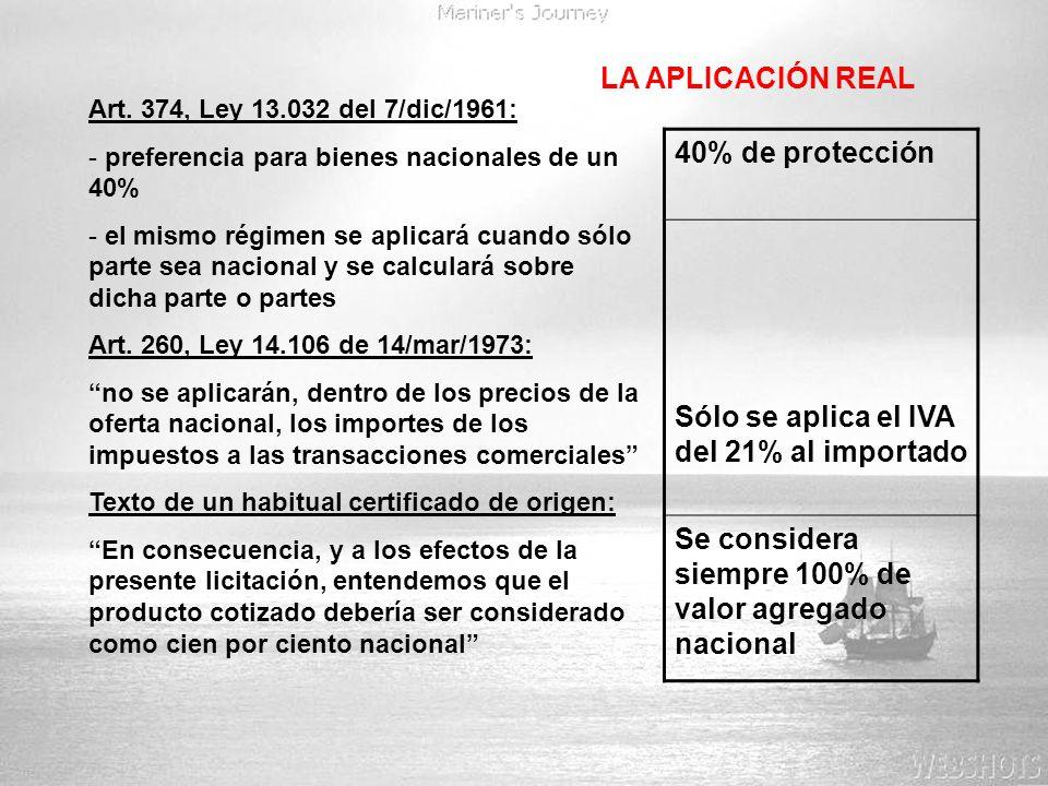 LA APLICACIÓN REAL Art. 374, Ley 13.032 del 7/dic/1961: preferencia para bienes nacionales de un 40%