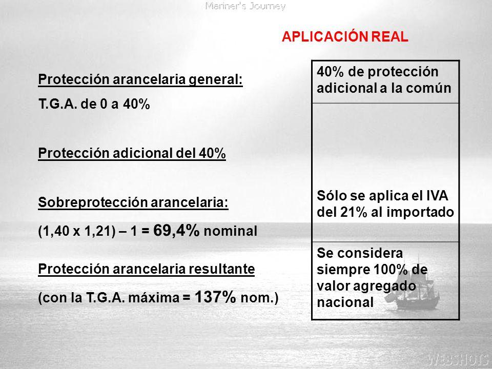 APLICACIÓN REAL 40% de protección adicional a la común. Sólo se aplica el IVA del 21% al importado.