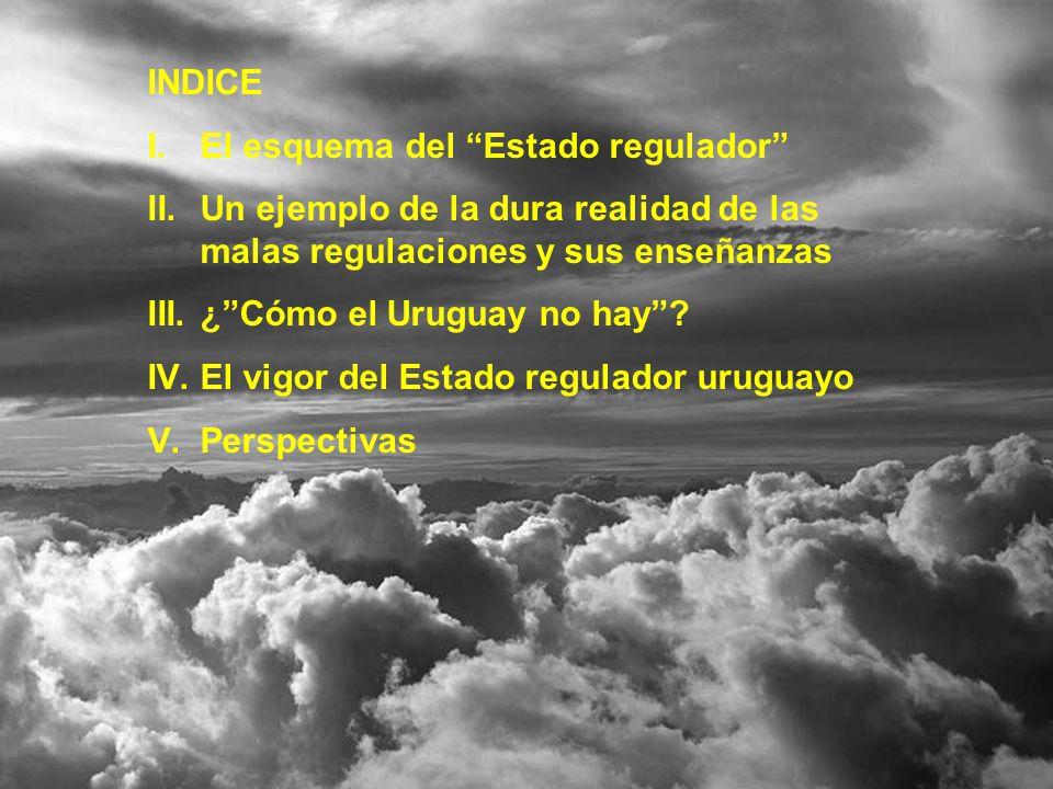 INDICE El esquema del Estado regulador Un ejemplo de la dura realidad de las malas regulaciones y sus enseñanzas.