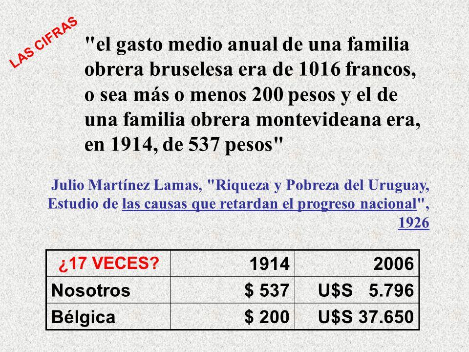 el gasto medio anual de una familia obrera bruselesa era de 1016 francos, o sea más o menos 200 pesos y el de una familia obrera montevideana era, en 1914, de 537 pesos