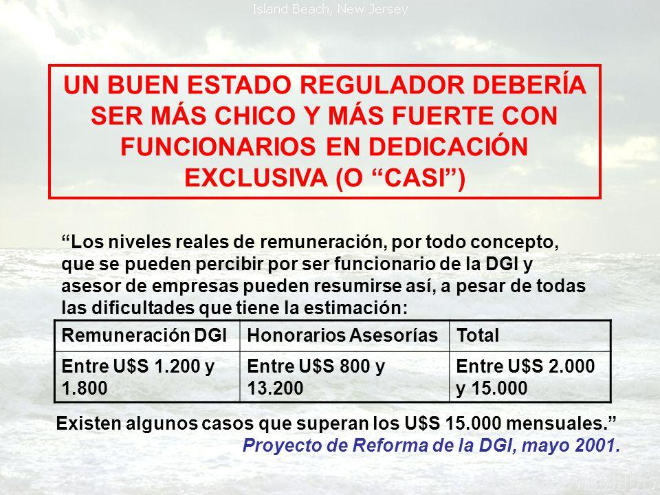 UN BUEN ESTADO REGULADOR DEBERÍA SER MÁS CHICO Y MÁS FUERTE CON FUNCIONARIOS EN DEDICACIÓN EXCLUSIVA (O CASI )