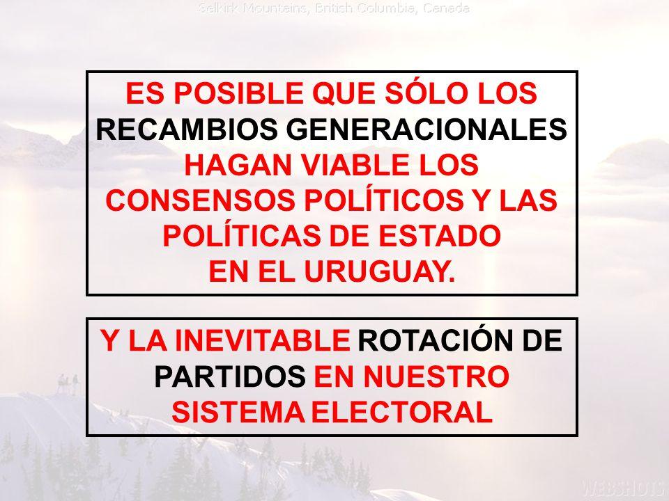 Y LA INEVITABLE ROTACIÓN DE PARTIDOS EN NUESTRO SISTEMA ELECTORAL