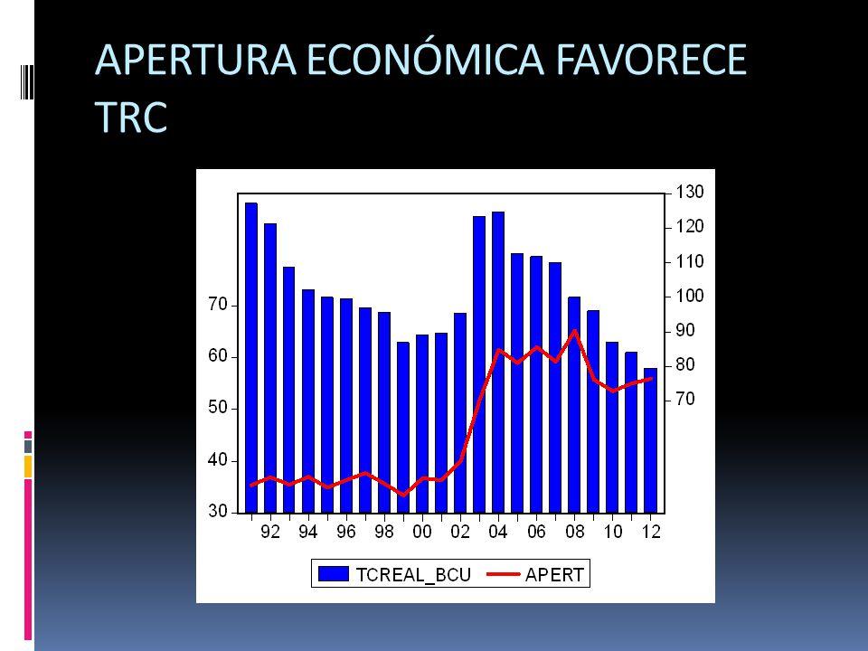APERTURA ECONÓMICA FAVORECE TRC