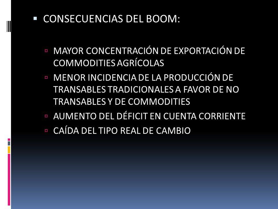 CONSECUENCIAS DEL BOOM: