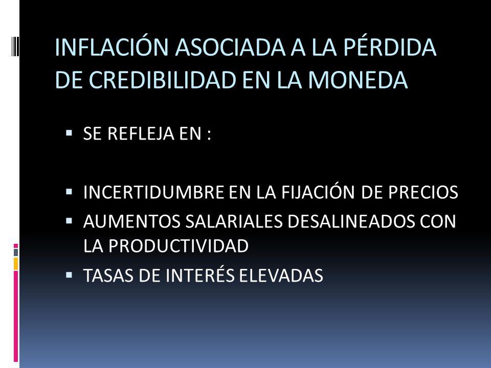 INFLACIÓN ASOCIADA A LA PÉRDIDA DE CREDIBILIDAD EN LA MONEDA