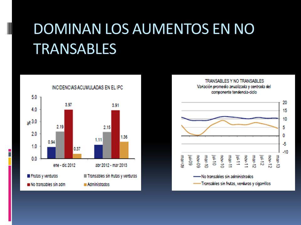DOMINAN LOS AUMENTOS EN NO TRANSABLES