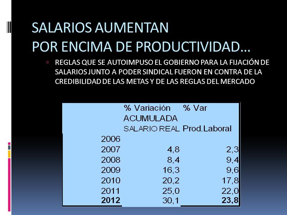 SALARIOS AUMENTAN POR ENCIMA DE PRODUCTIVIDAD…