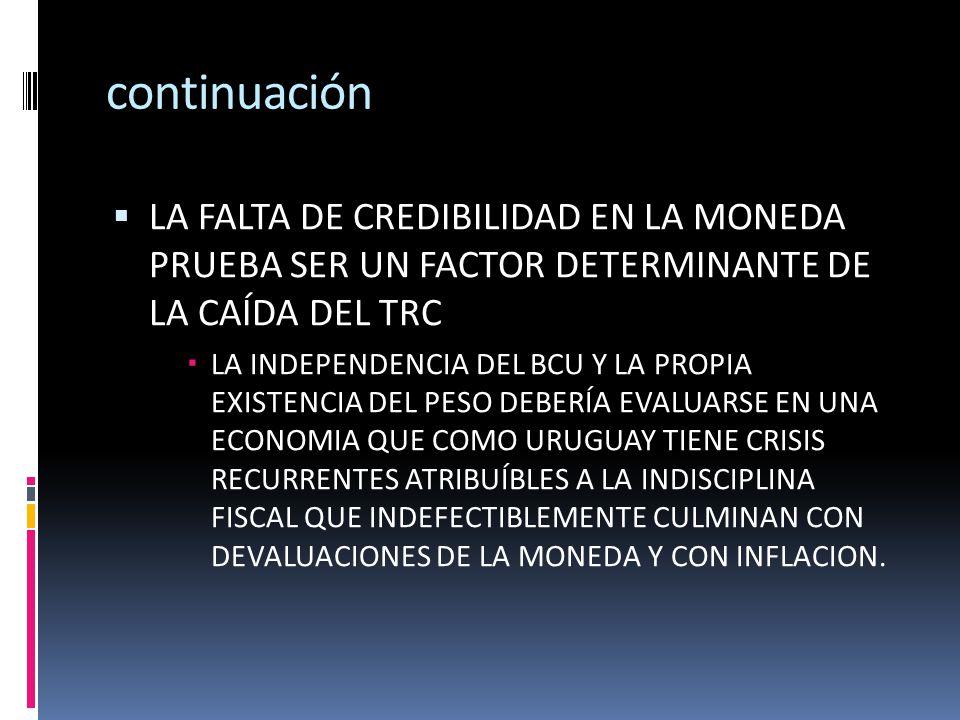 continuación LA FALTA DE CREDIBILIDAD EN LA MONEDA PRUEBA SER UN FACTOR DETERMINANTE DE LA CAÍDA DEL TRC.