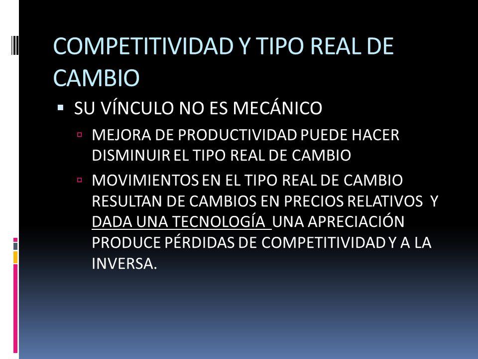COMPETITIVIDAD Y TIPO REAL DE CAMBIO
