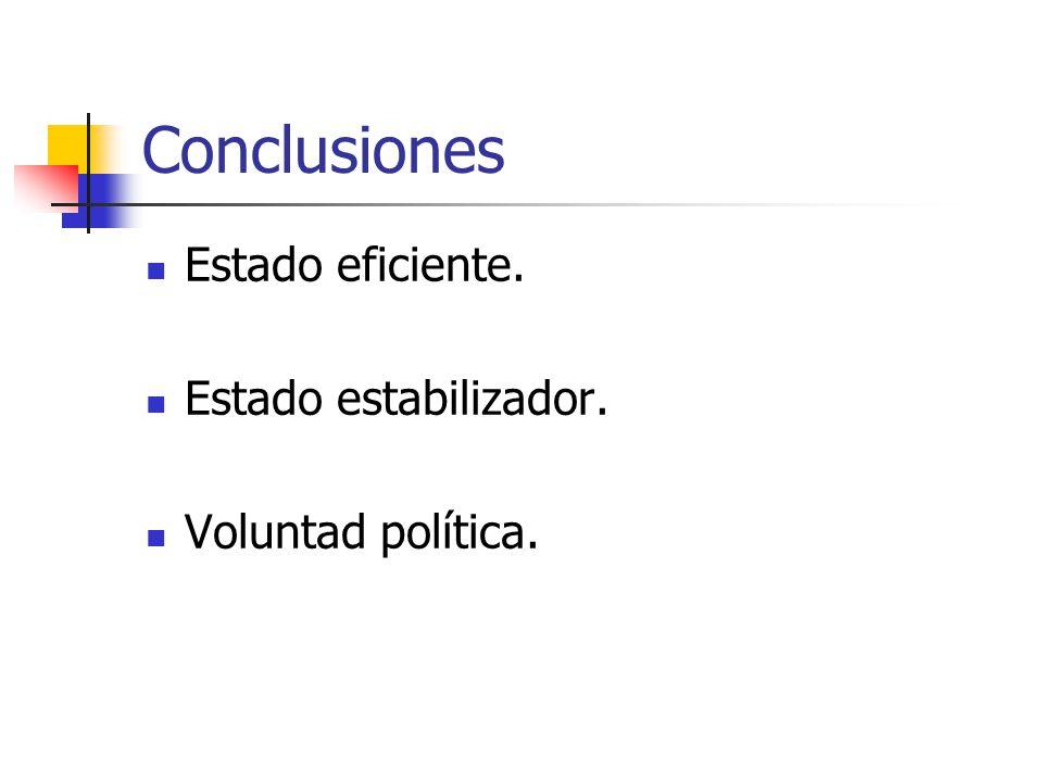 Conclusiones Estado eficiente. Estado estabilizador.