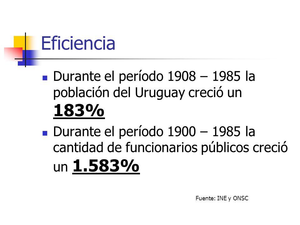 Eficiencia Durante el período 1908 – 1985 la población del Uruguay creció un 183%