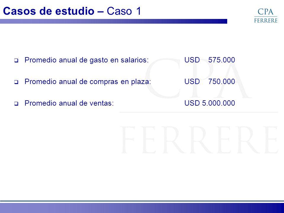 Casos de estudio – Caso 1 Promedio anual de gasto en salarios: USD 575.000. Promedio anual de compras en plaza: USD 750.000.