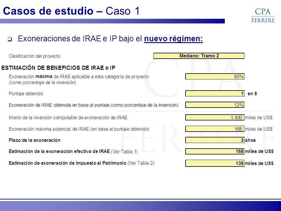 Casos de estudio – Caso 1 Exoneraciones de IRAE e IP bajo el nuevo régimen: