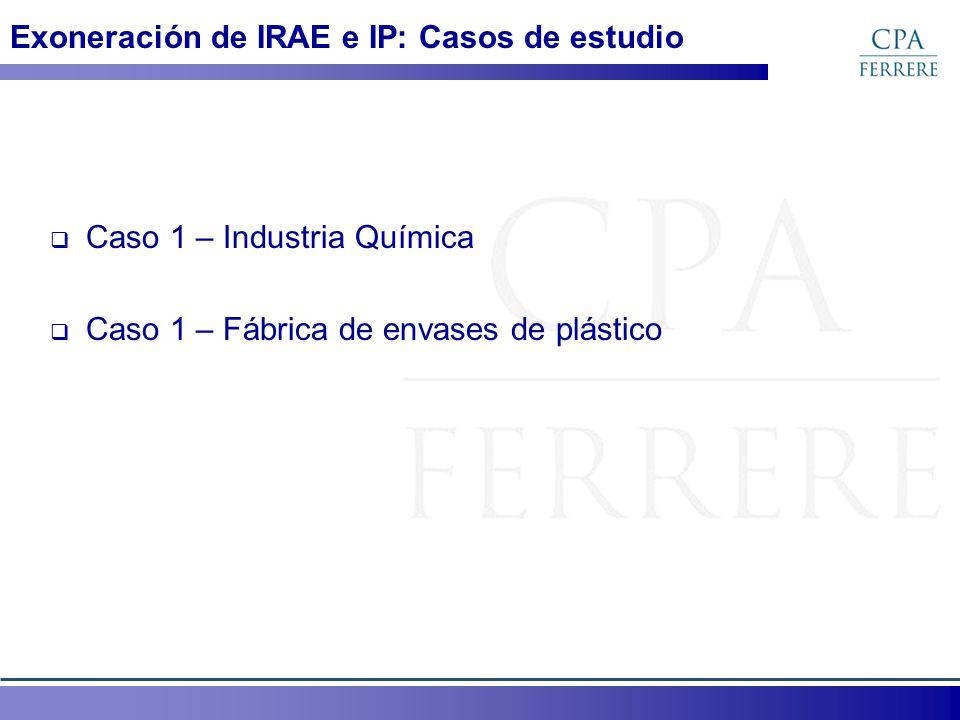 Exoneración de IRAE e IP: Casos de estudio