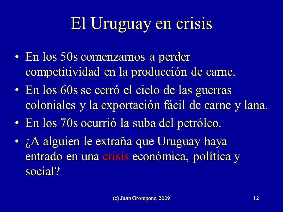 El Uruguay en crisis En los 50s comenzamos a perder competitividad en la producción de carne.