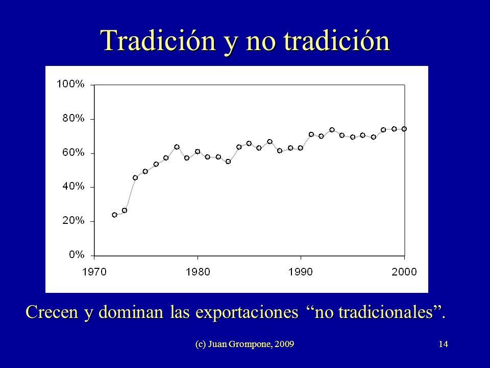 Tradición y no tradición
