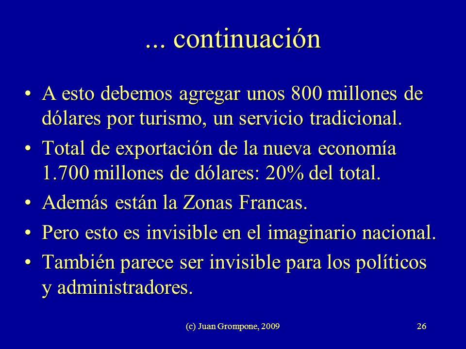 ... continuación A esto debemos agregar unos 800 millones de dólares por turismo, un servicio tradicional.