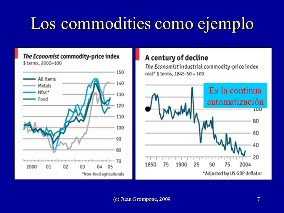 Los commodities como ejemplo
