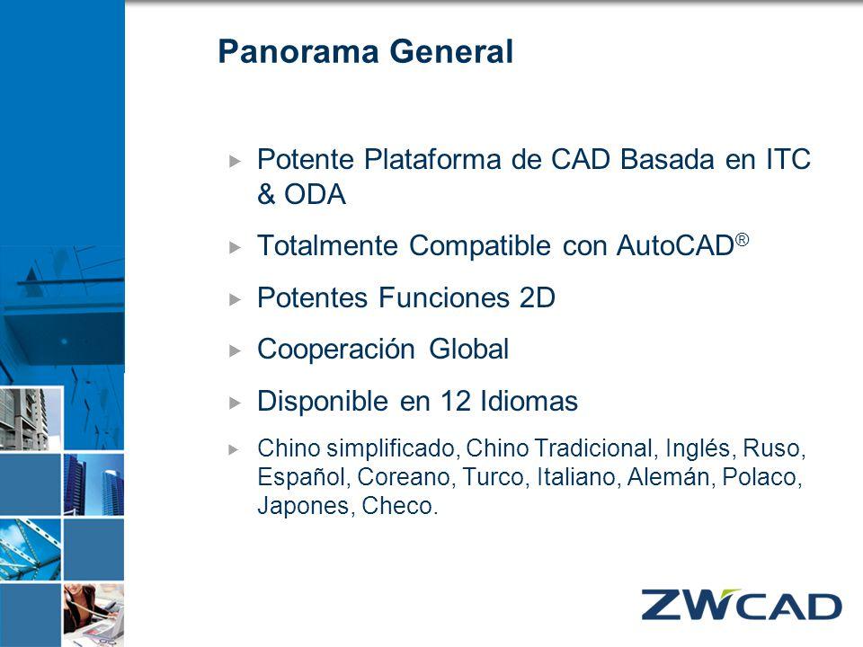 Panorama General Potente Plataforma de CAD Basada en ITC & ODA