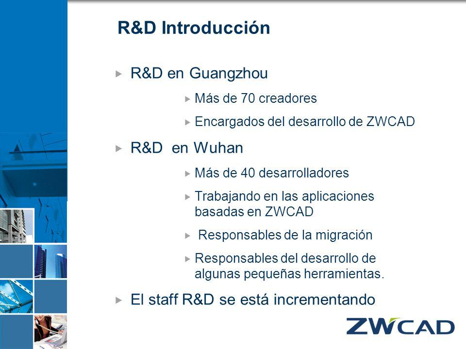 R&D Introducción R&D en Guangzhou R&D en Wuhan