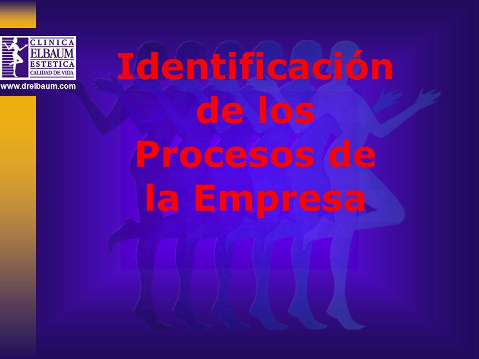 Identificación de los Procesos de la Empresa
