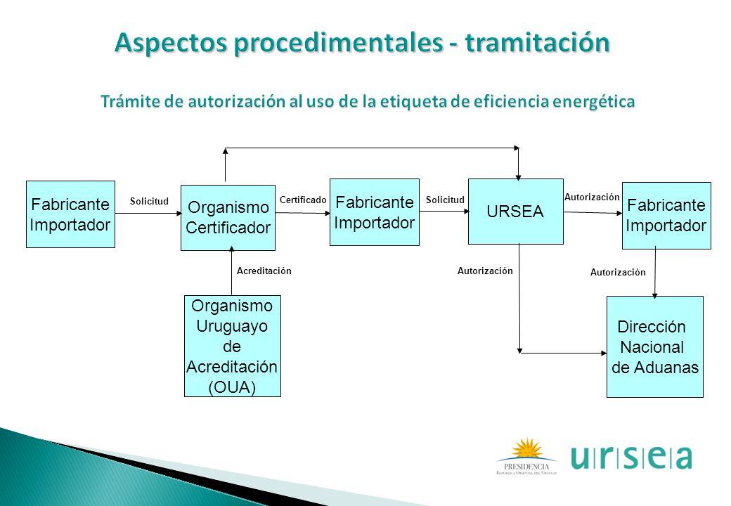 Trámite de autorización al uso de la etiqueta de eficiencia energética