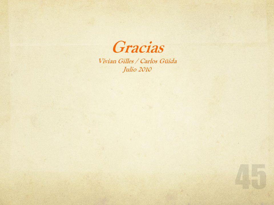 Gracias Vivian Gilles / Carlos Güida Julio 2010