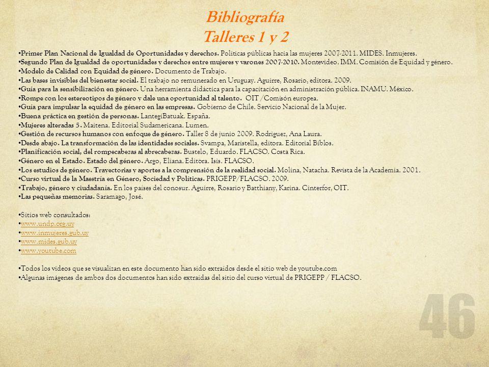 Bibliografía Talleres 1 y 2
