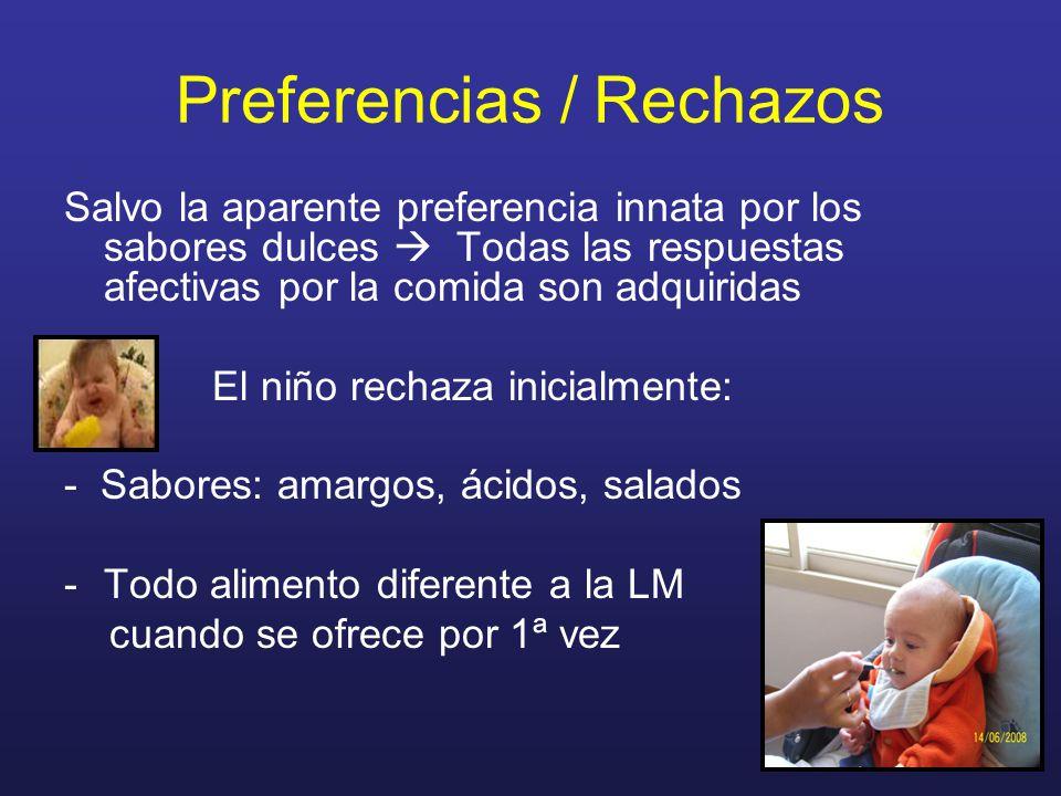 Preferencias / Rechazos