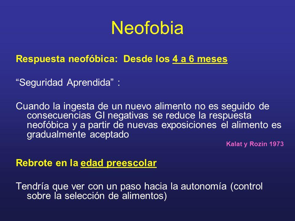 Neofobia Respuesta neofóbica: Desde los 4 a 6 meses