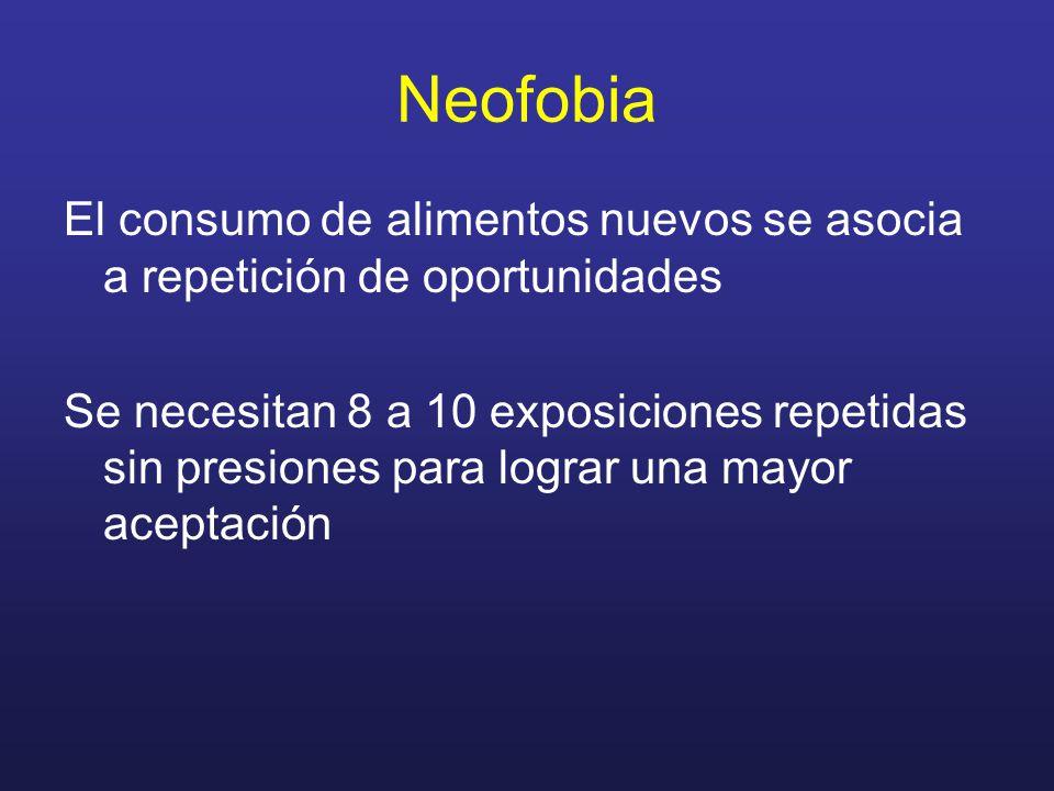 Neofobia El consumo de alimentos nuevos se asocia a repetición de oportunidades.