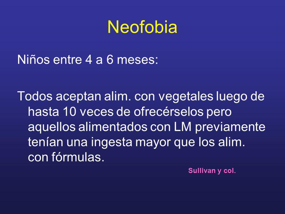 Neofobia Niños entre 4 a 6 meses: