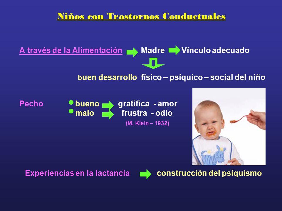Niños con Trastornos Conductuales