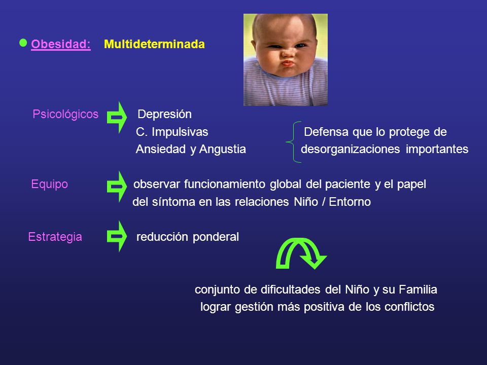 Obesidad: Multideterminada