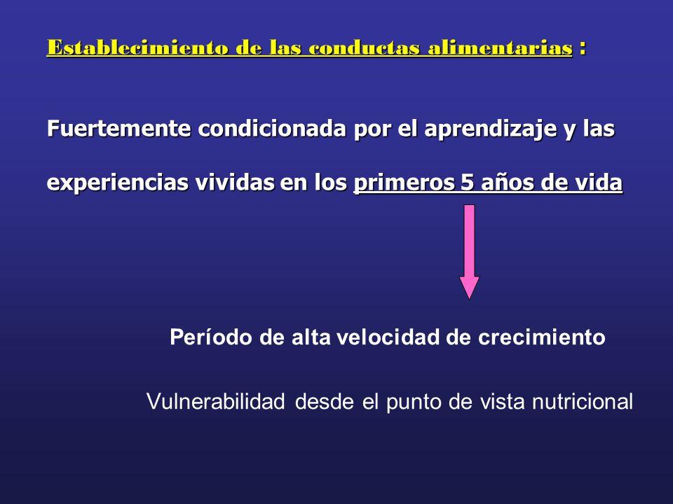 Establecimiento de las conductas alimentarias :