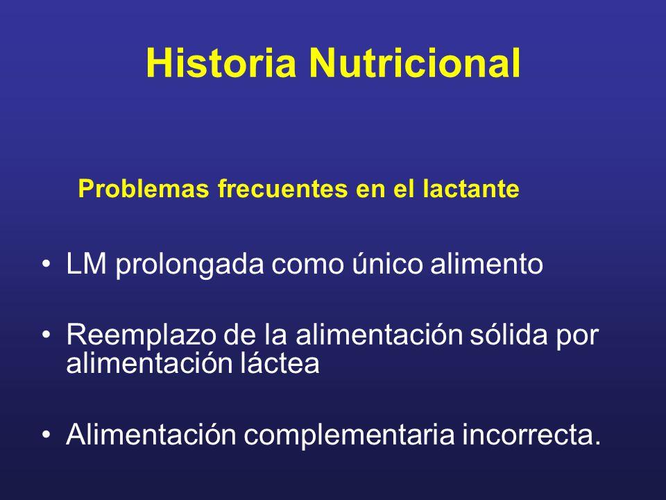 Historia Nutricional Problemas frecuentes en el lactante