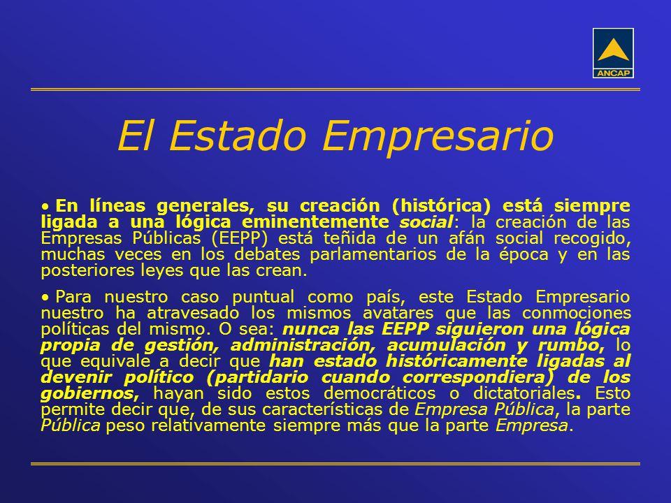 El Estado Empresario