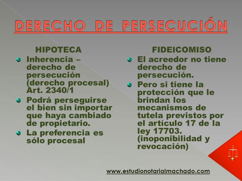 DERECHO DE PERSECUCIÓN