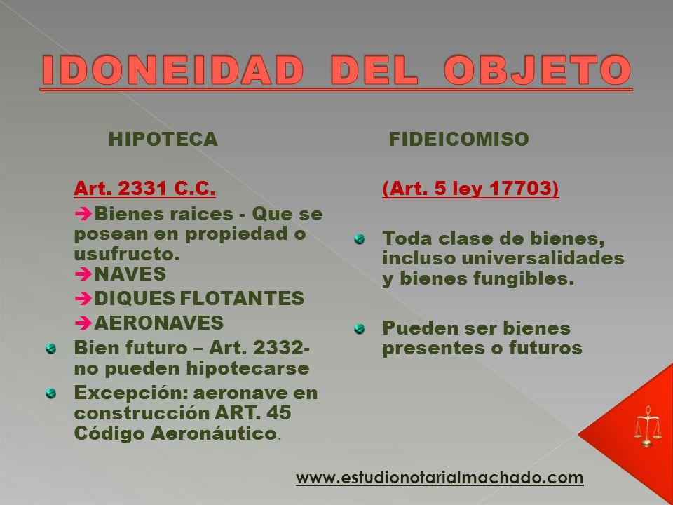 IDONEIDAD DEL OBJETO HIPOTECA Art. 2331 C.C.