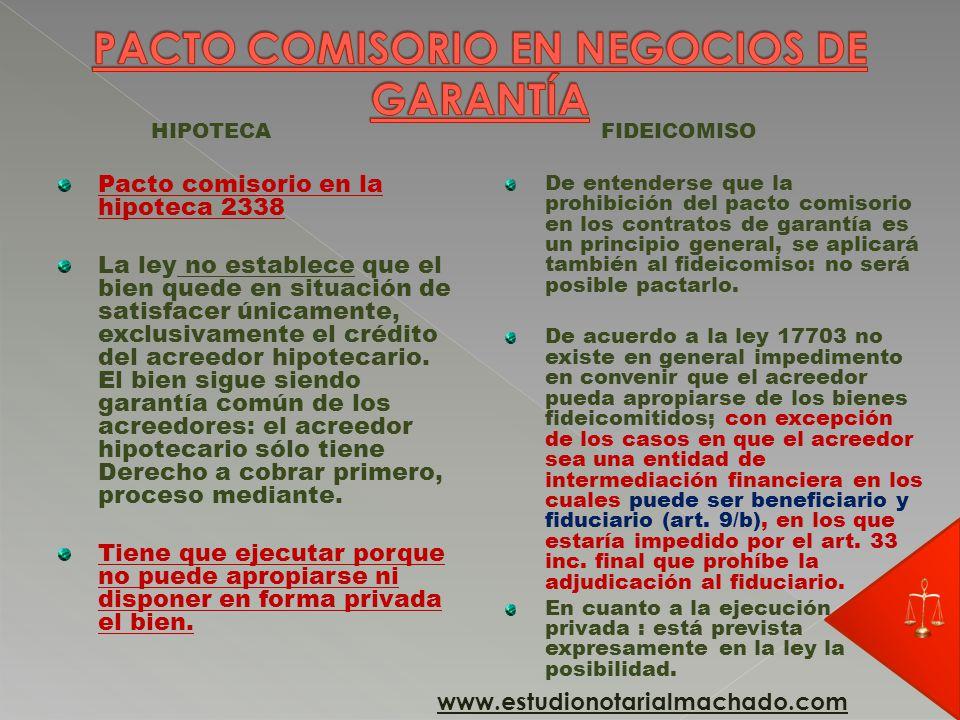 PACTO COMISORIO EN NEGOCIOS DE GARANTÍA