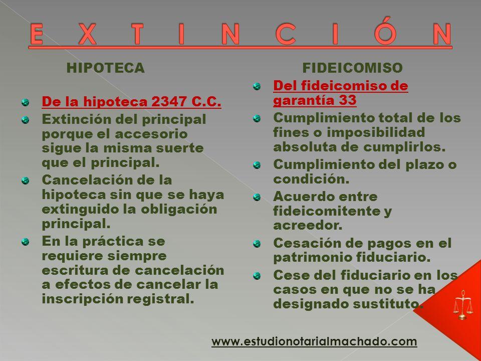 EXTINCIÓN HIPOTECA De la hipoteca 2347 C.C.