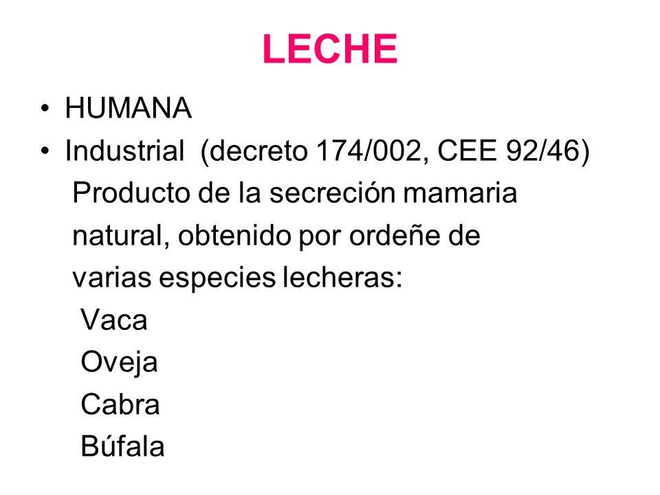 LECHE HUMANA Industrial (decreto 174/002, CEE 92/46)