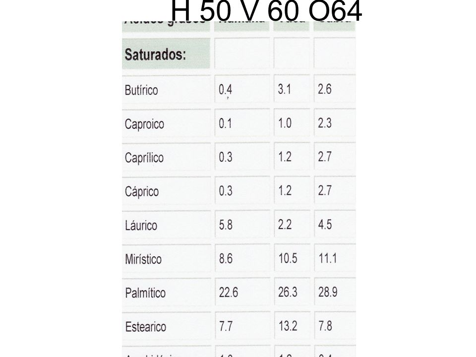 H 50 V 60 O64