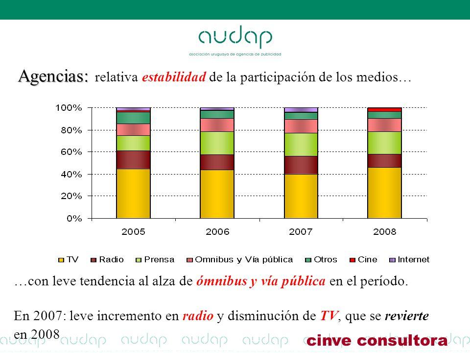 Agencias: relativa estabilidad de la participación de los medios…