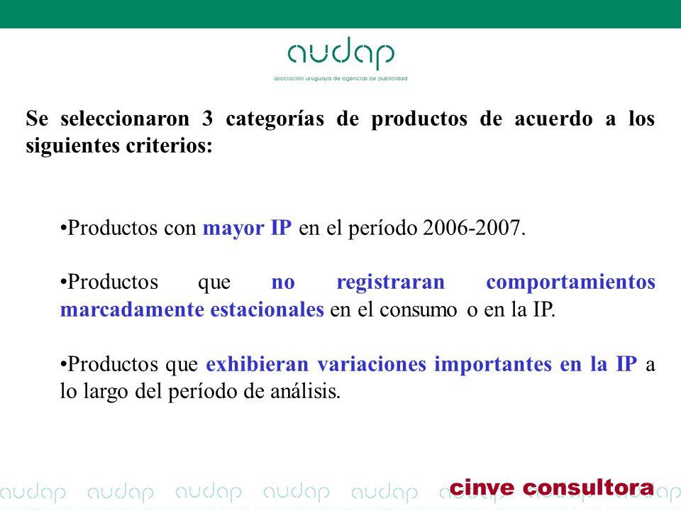 Se seleccionaron 3 categorías de productos de acuerdo a los siguientes criterios: