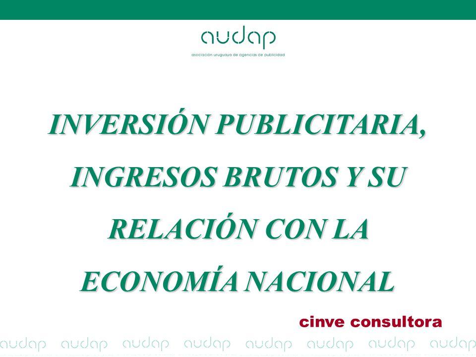 INVERSIÓN PUBLICITARIA, INGRESOS BRUTOS Y SU RELACIÓN CON LA ECONOMÍA NACIONAL