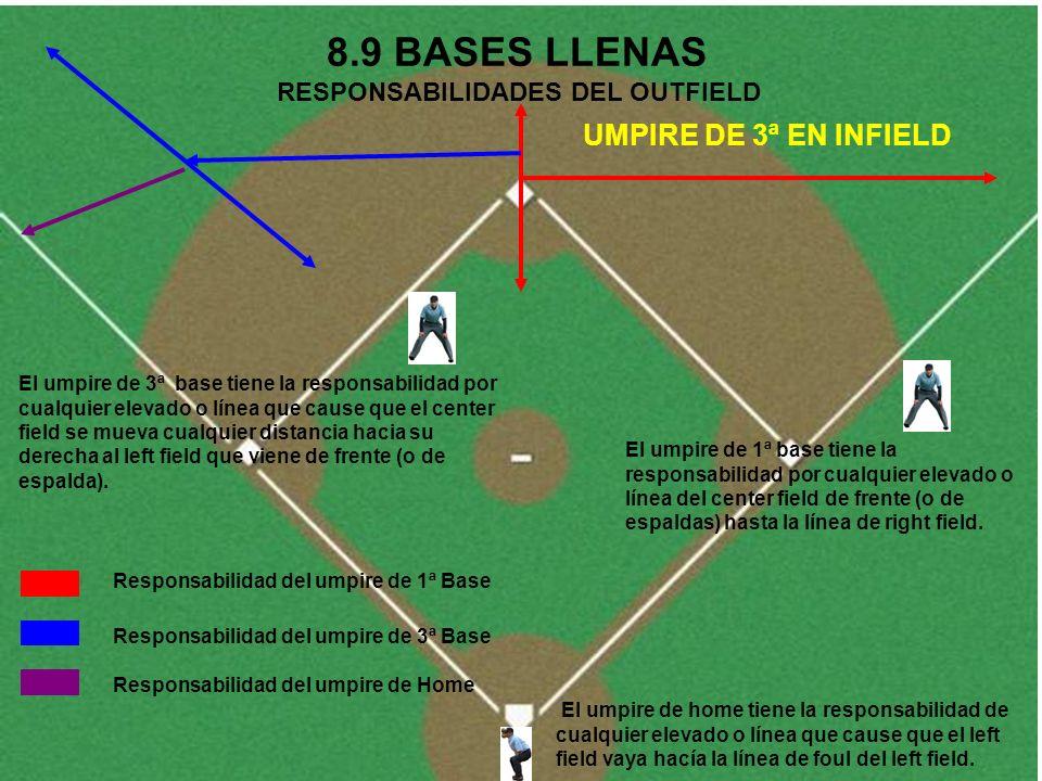 8.9 BASES LLENAS UMPIRE DE 3ª EN INFIELD