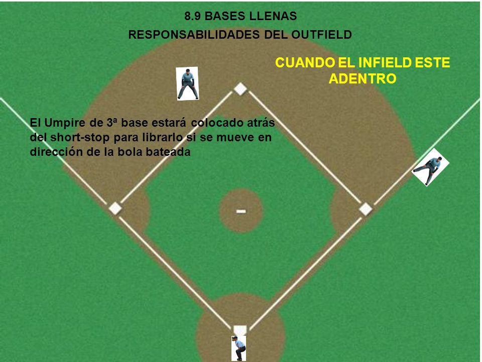 CUANDO EL INFIELD ESTE ADENTRO